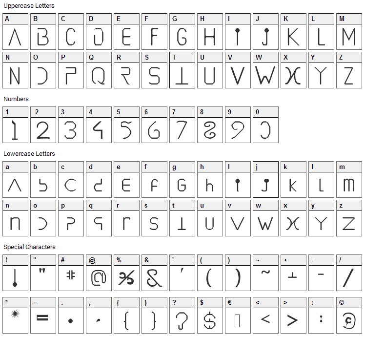 Vegesignes Font Character Map