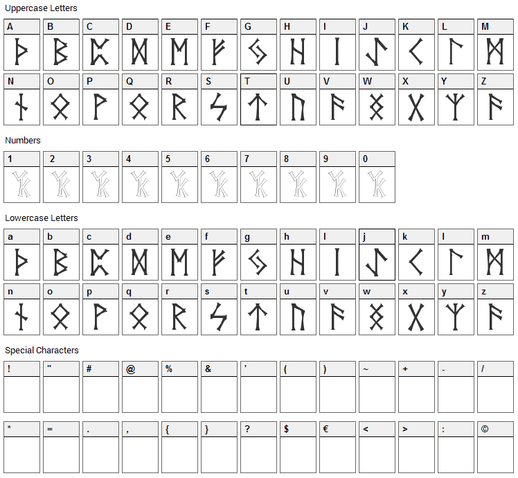 Vids Norse Font Character Map