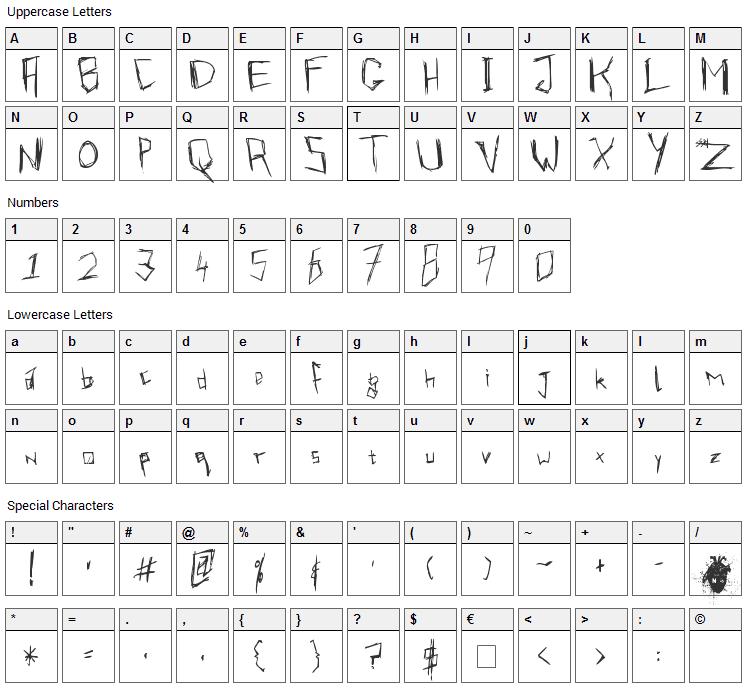 Virmeen Tkirrrl Font Character Map