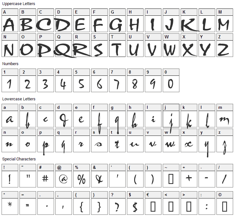 VNI-Thuphap Font Character Map