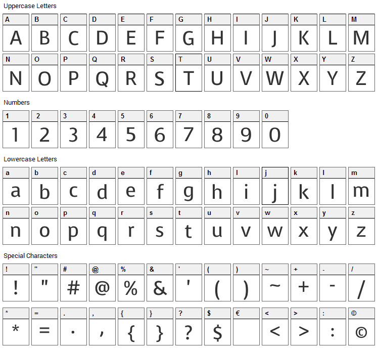 Voces Font Character Map