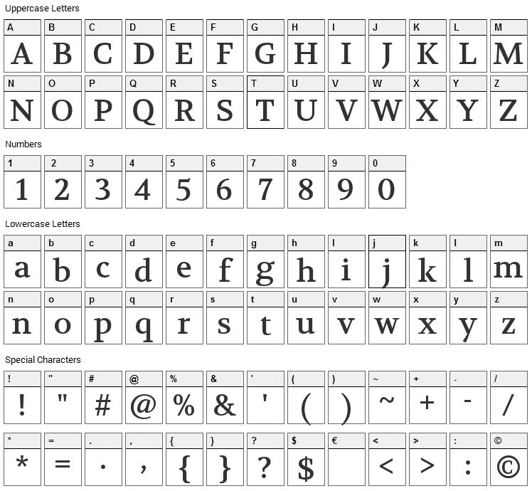 Volkhov Font Character Map
