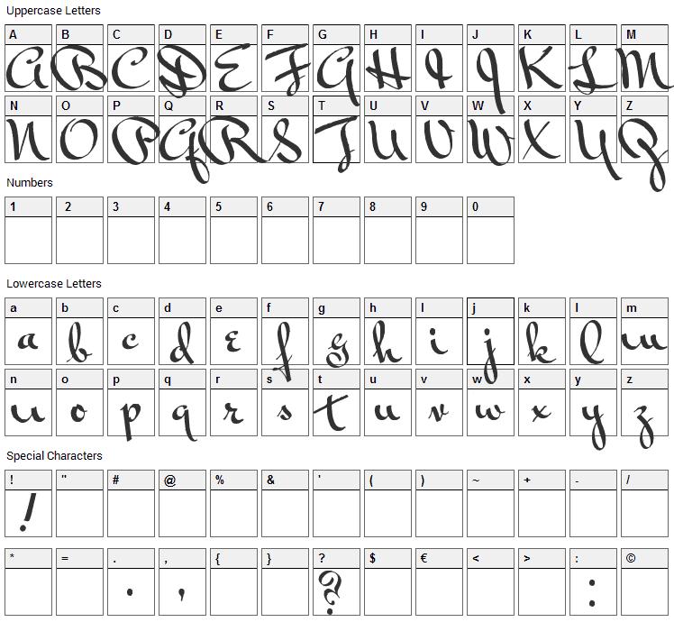 Vonnegut Font Character Map