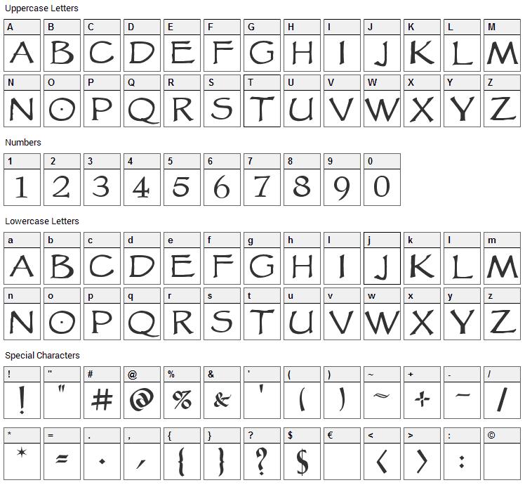VTC Goblin Hand Font Character Map