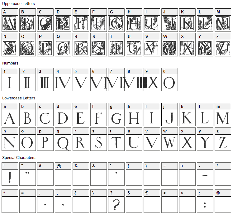 Wadsworths Industria Font Character Map