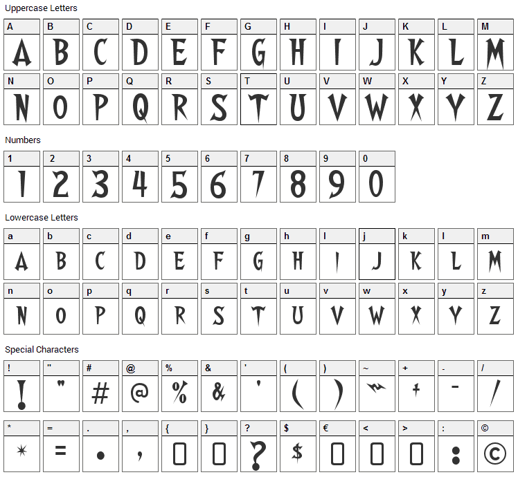 Walshes Font Character Map