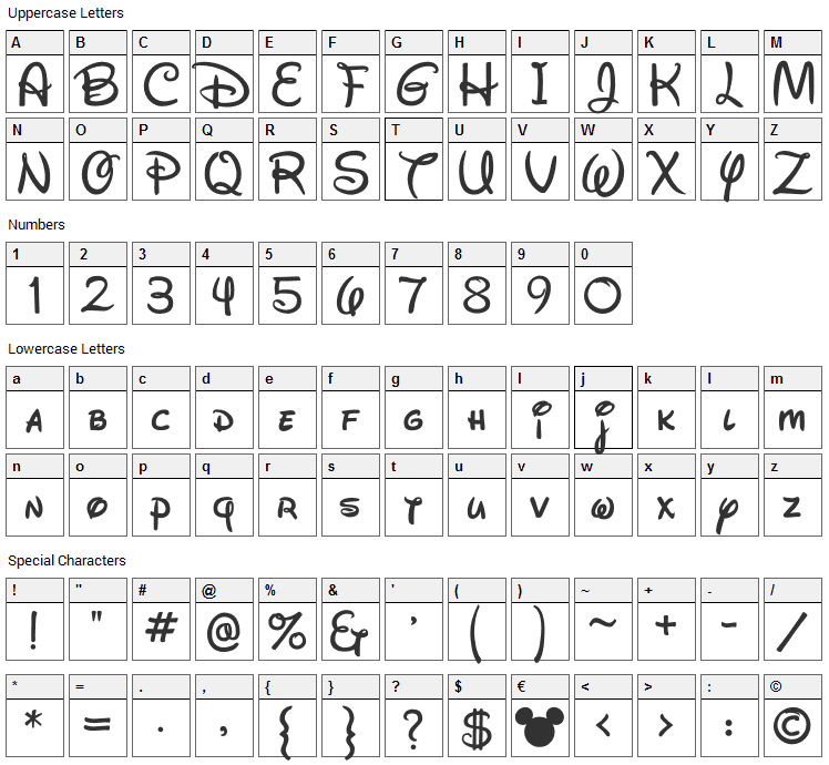 Waltograph Font Character Map
