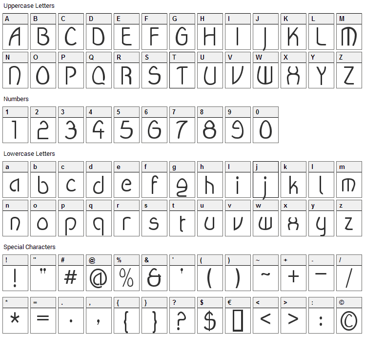 Wanda Font Character Map