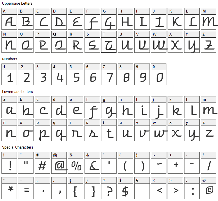 Warnes Font Character Map