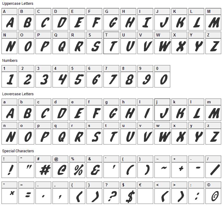 Whatafont Font Character Map