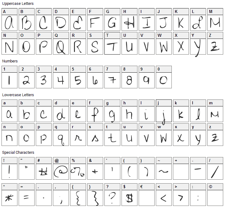 Who Needs Consistency? Font Character Map