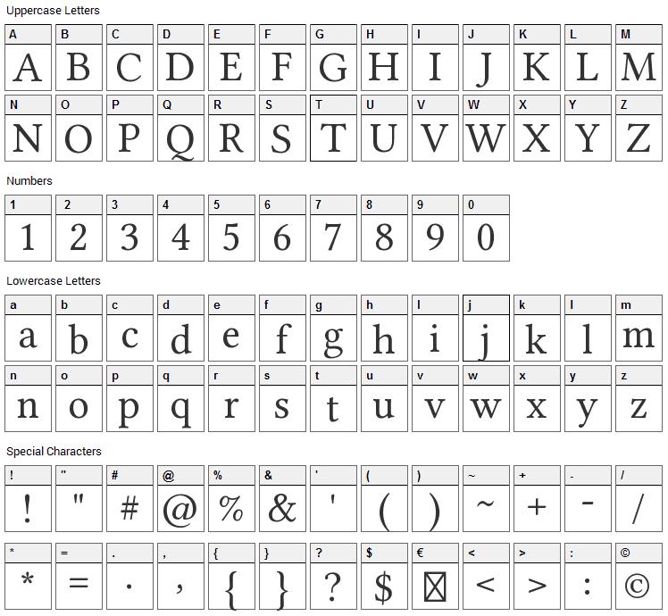 Wikipedia Font Character Map