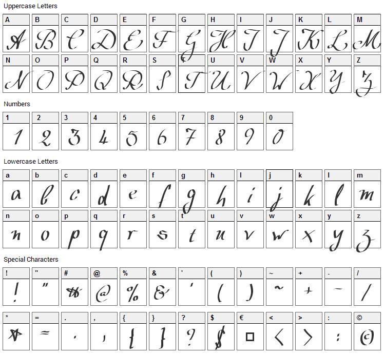 Wolgast Script Font Character Map