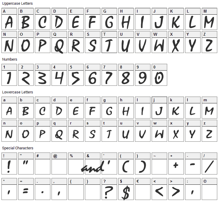 Xoxoxa Font Character Map