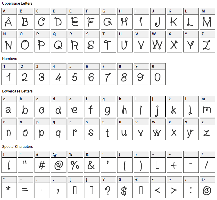 Xperience Pasta Font Character Map