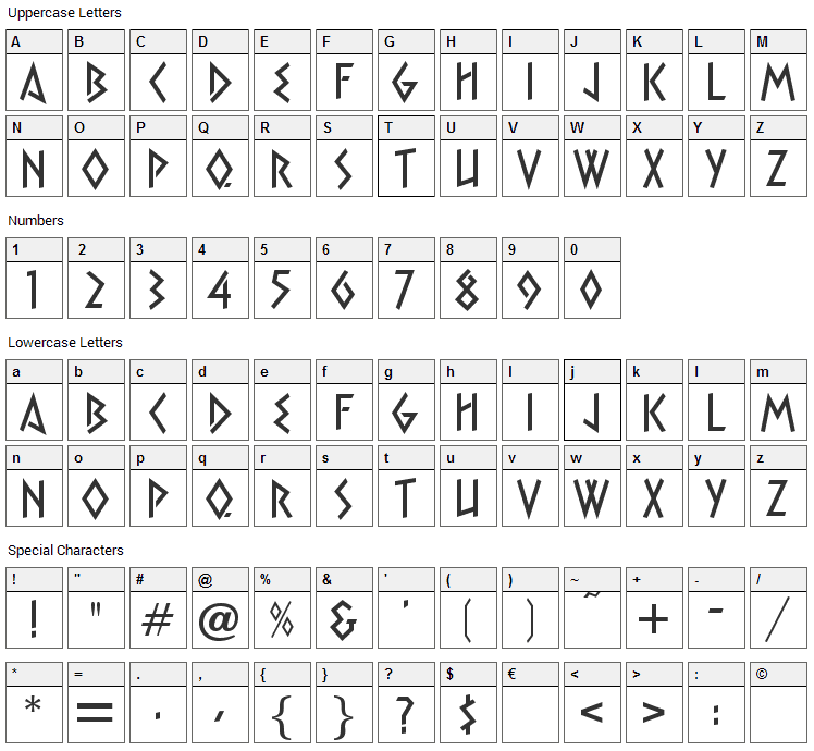 Xtra Font Character Map