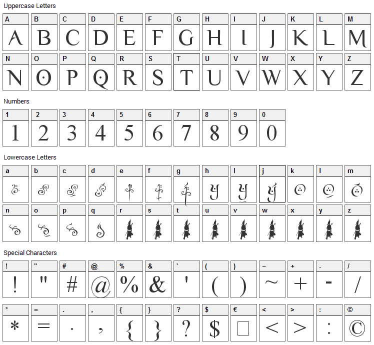 Yellow Magician Font Character Map