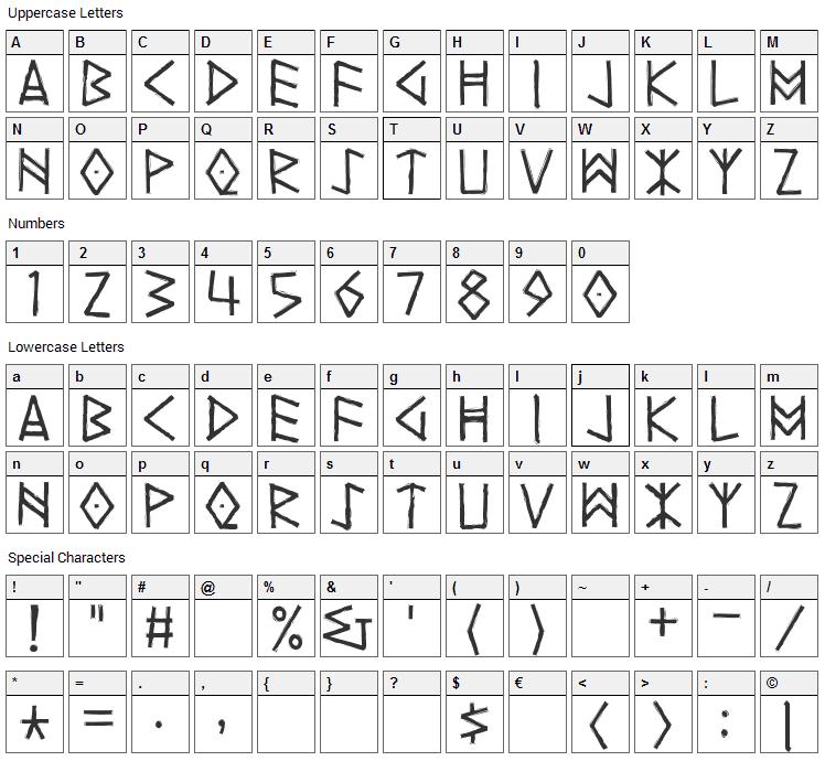 Yggdrasil Font Character Map