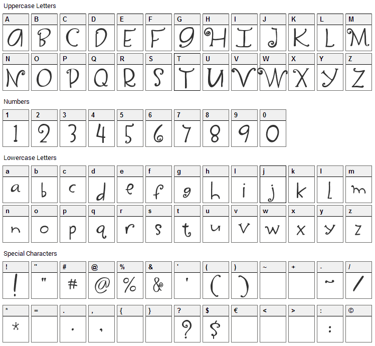 Yippy Skippy Font Character Map