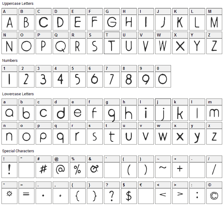 Ympyroity Font Character Map