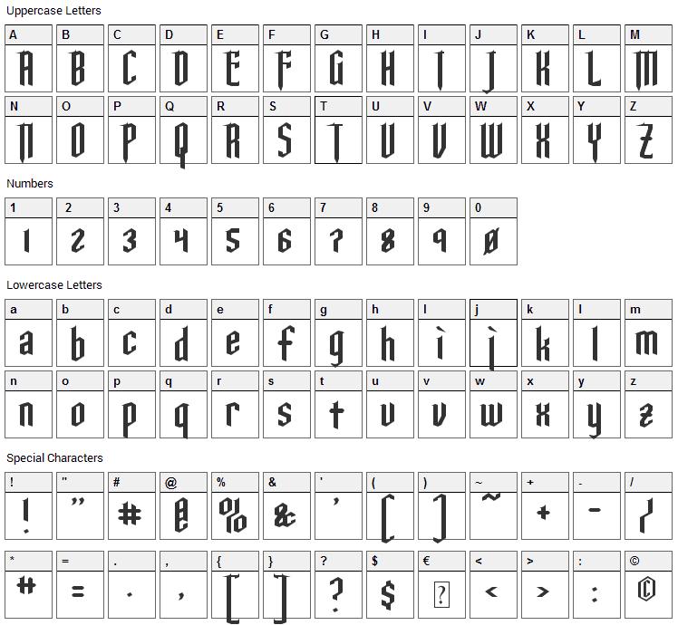 Ysgarth English Font Character Map