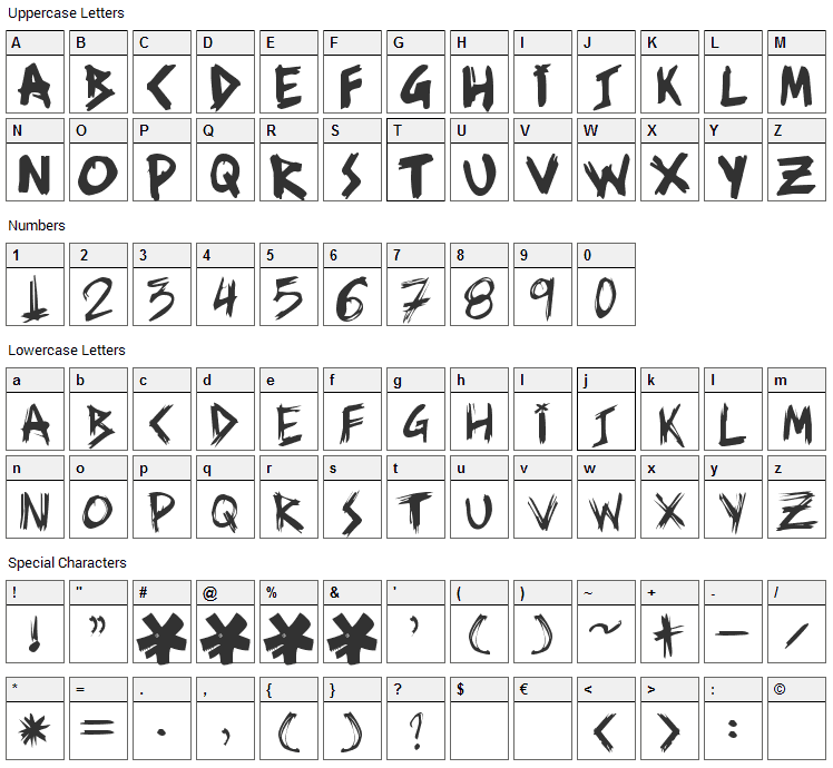 Ziperhead Font Character Map