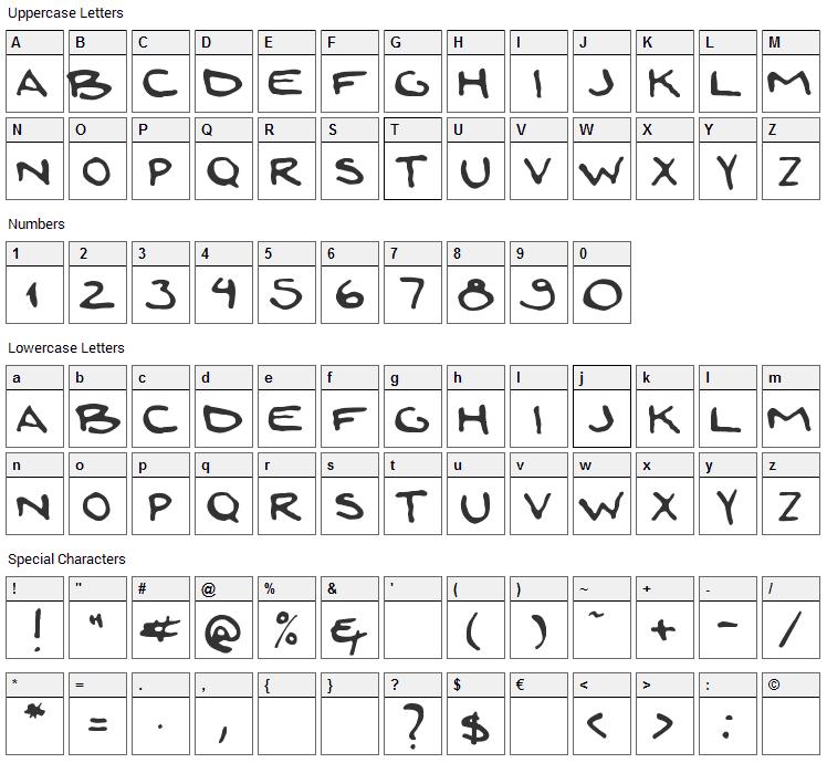 Zoi Mao Font Character Map