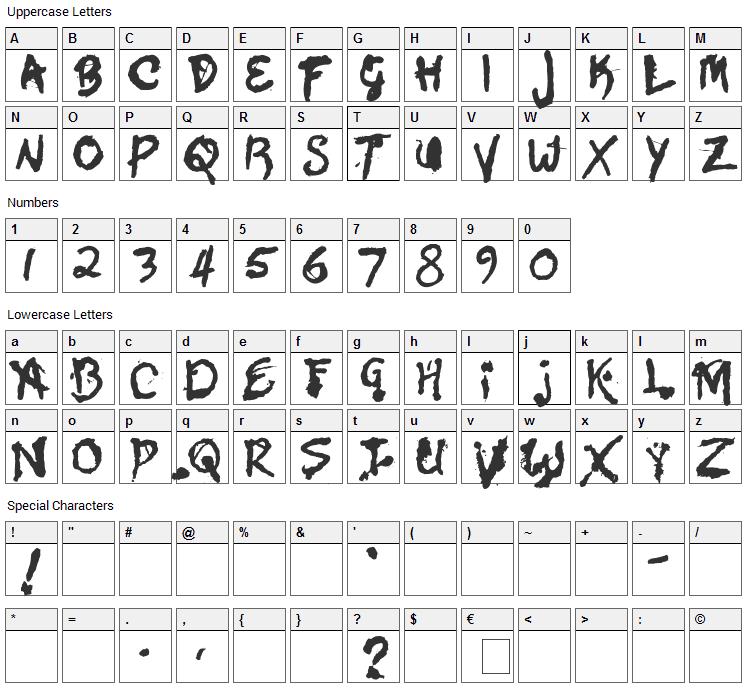 Zona Armada Font Character Map