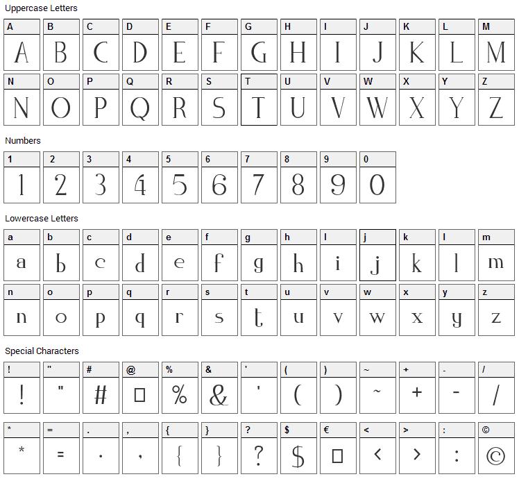 Zorus Serif Font Character Map