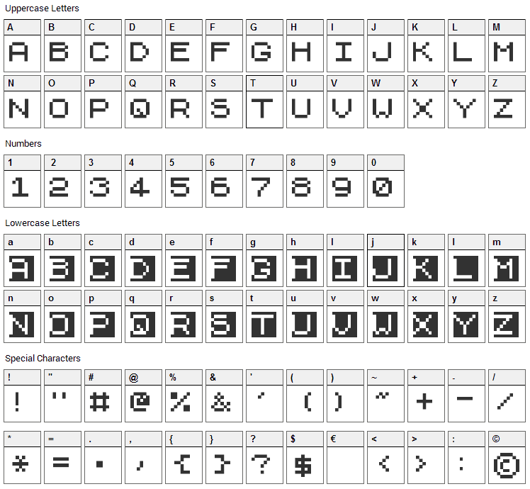 ZX81+Spectrum Font Character Map